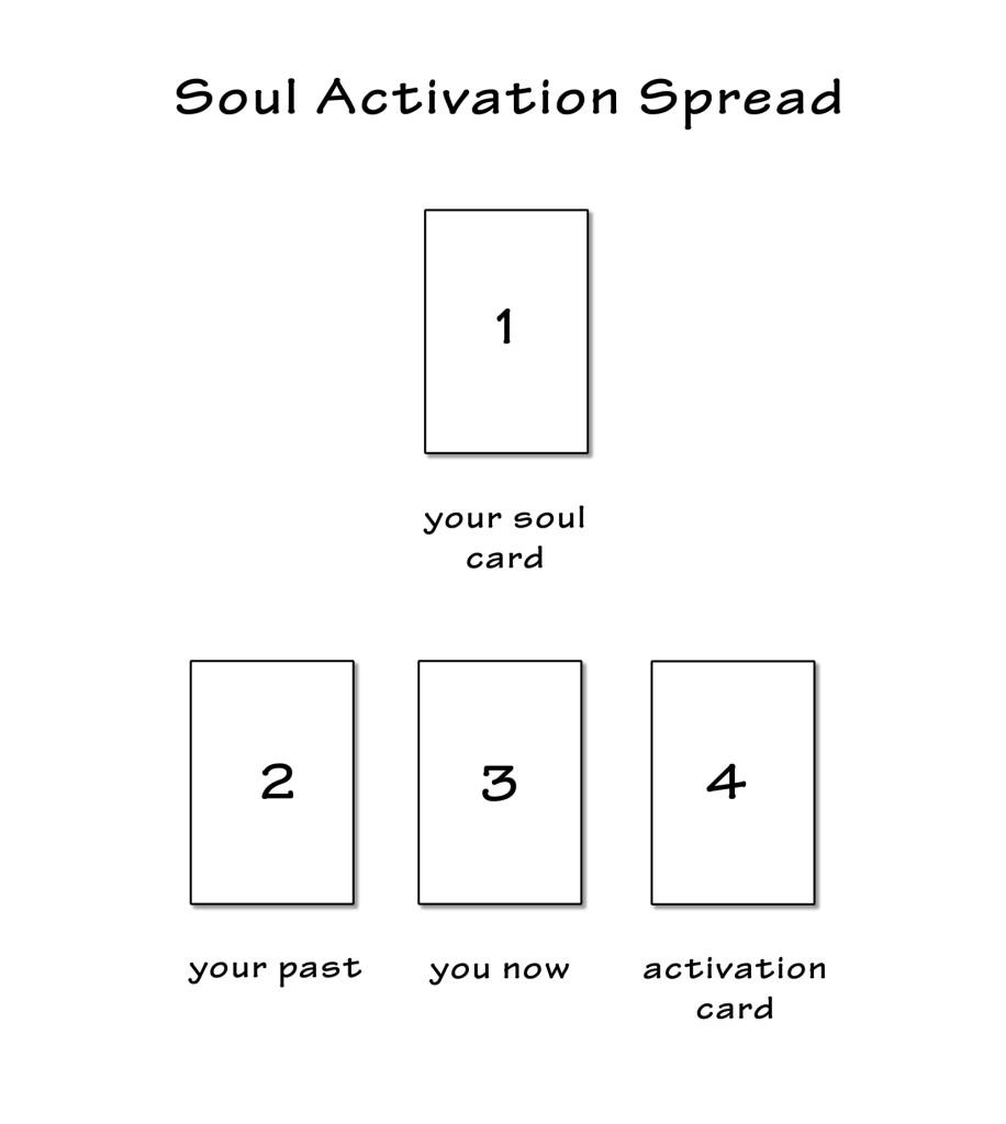 soul activation