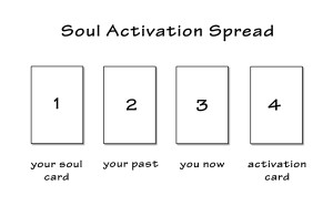 soul activation spread