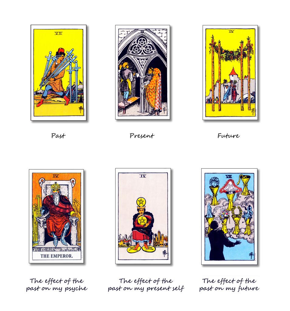 Three Card Spread Variation